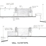 Wall Elevations