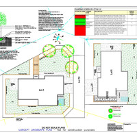 Detailed Landscape Plan from $750 +GST